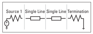 ნახატი 1. მარტივი წრედი