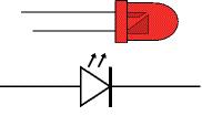 ნახაზი 1. წითელი შუქდიოდი. გრძელი მავთული არის ანოდი (+), ხოლო მოკლე მავთული - კათოდი (−). სქემატურ სიმბოლოში (ქვედა ნახატი) ანოდი მარხენა დაბოლოებაა, ხოლო კათოდი - მარჯვენა.